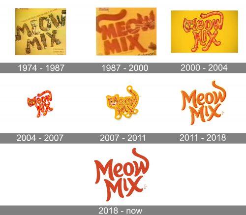 Meow Mix Logo history