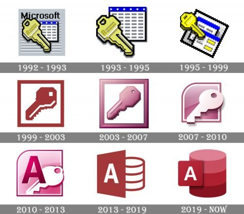 Microsoft Access Logo history