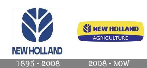 New Holland Logo history