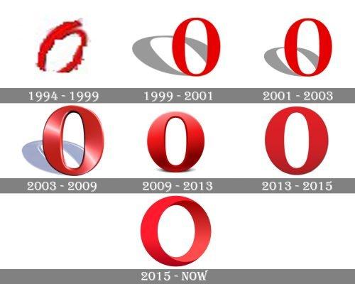Opera Logo history