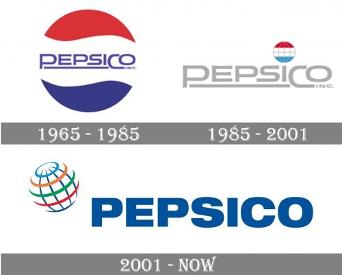 PepsiCo Logo history