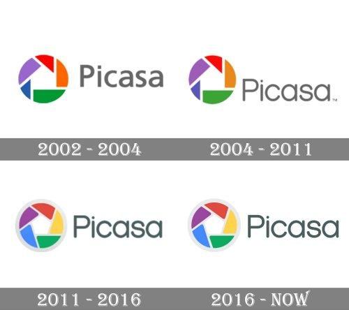 Picasa Logo history