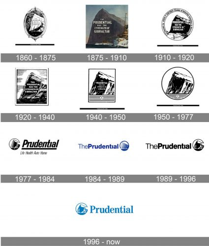 Prudential Financial Logo history