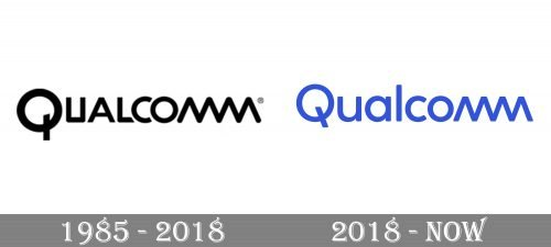 Qualcomm Logo history