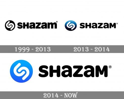Shazam Logo history