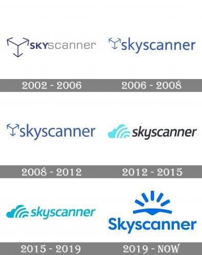 Skyscanner Logo history