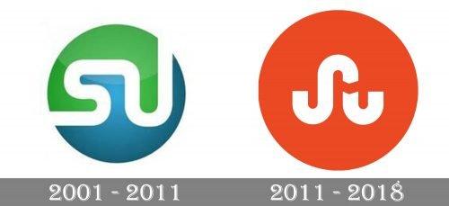 StumbleUpon Logo history