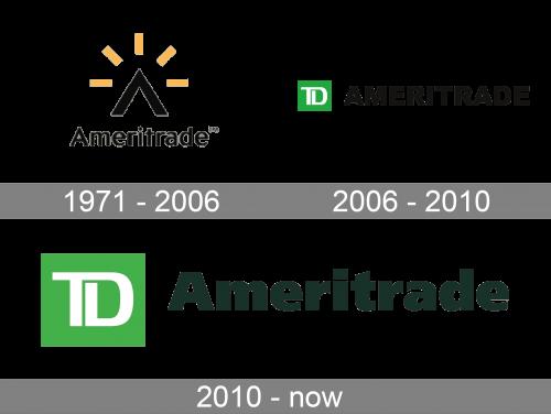 TD Ameritrade Logo history
