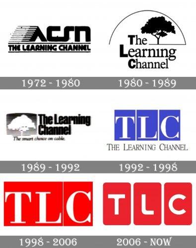 TLC Logo history