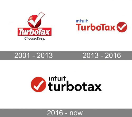 TurboTax Logo history