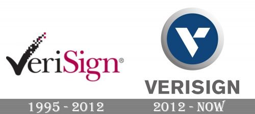 Verisign Logo history