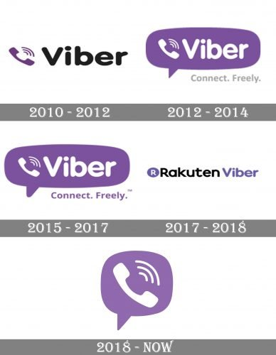 Viber Logo history