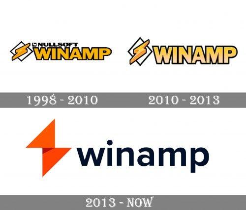 Winamp Logo history