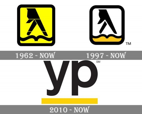 Yellow Pages Logo history