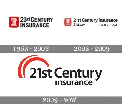 21st Century Insurance Logo history
