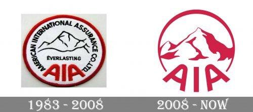 AIA Logo history