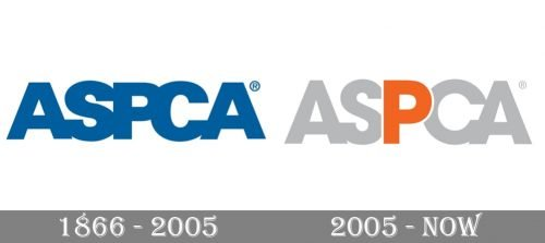 ASPCA Speaks Logo history