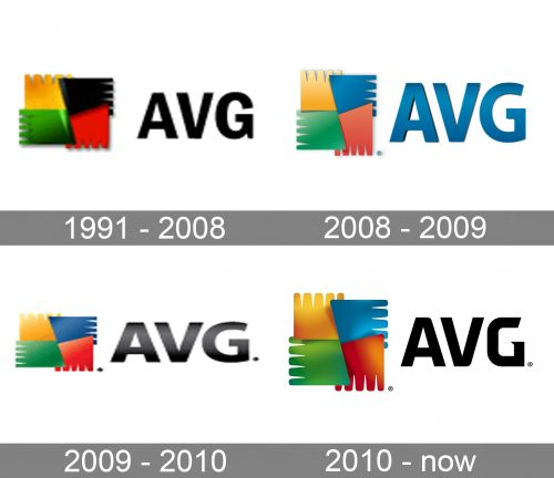 AVG Logo history
