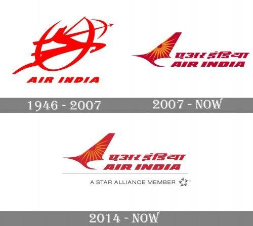 Air India Logo history