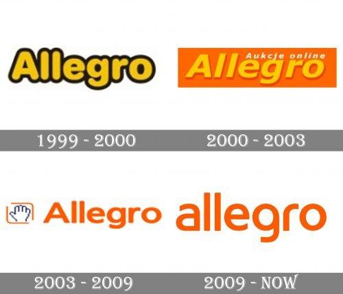 Allegro Logo history