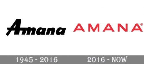 Amana Logo history