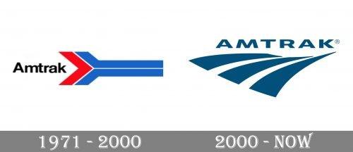 Amtrak Logo history
