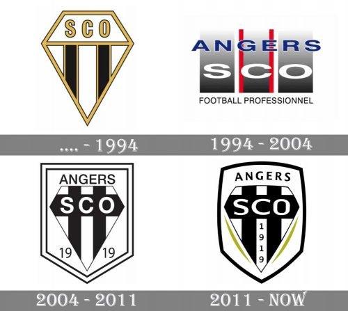 Angers Logo history