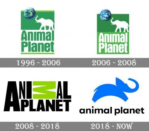 Animal Planet Logo history