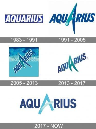 Aquafina Logo history