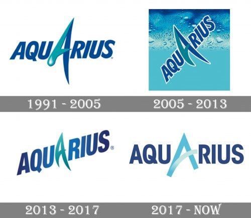 Aquarius Logo history