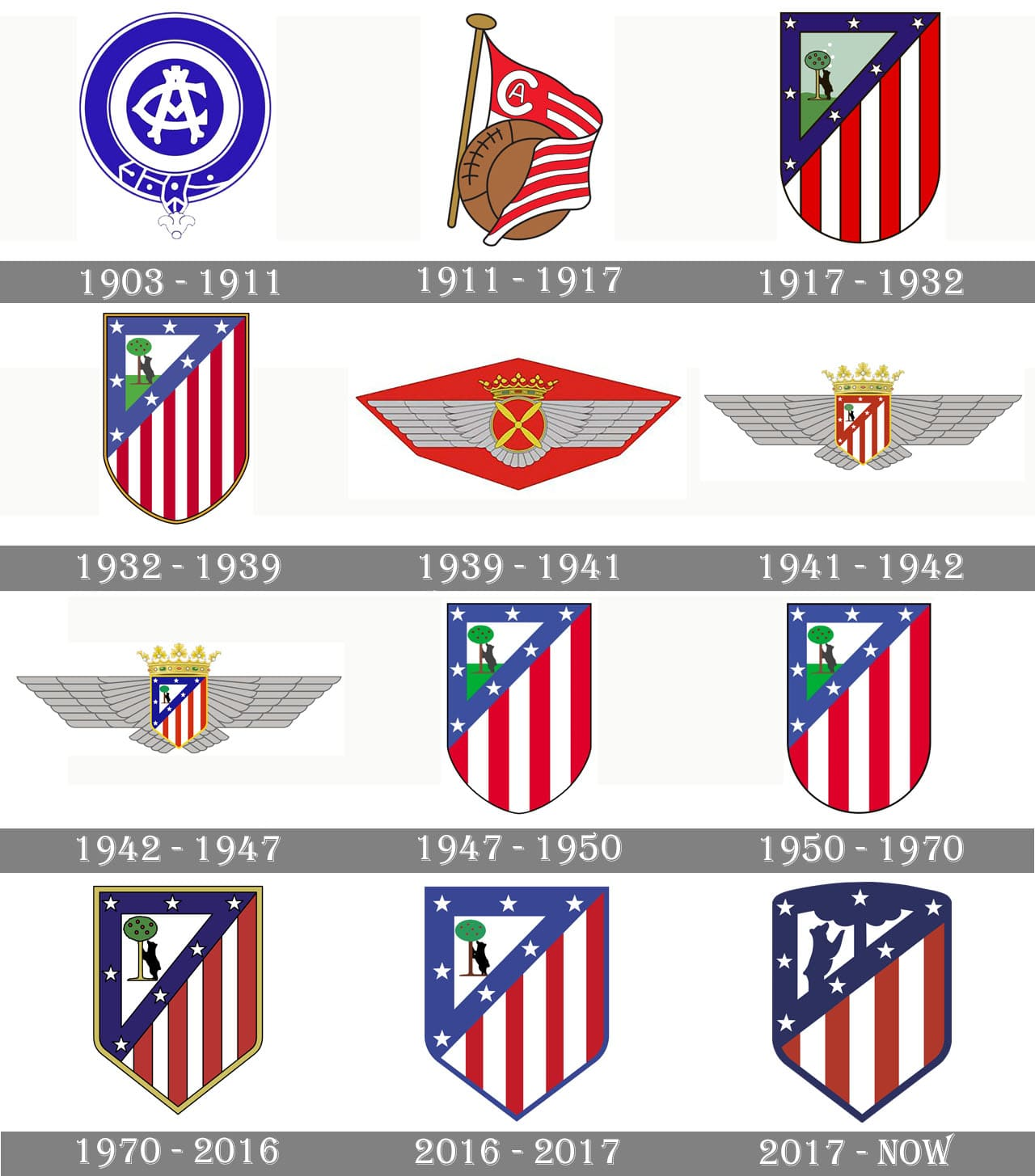 Atletico Madrid Logo And Symbol Meaning History Png