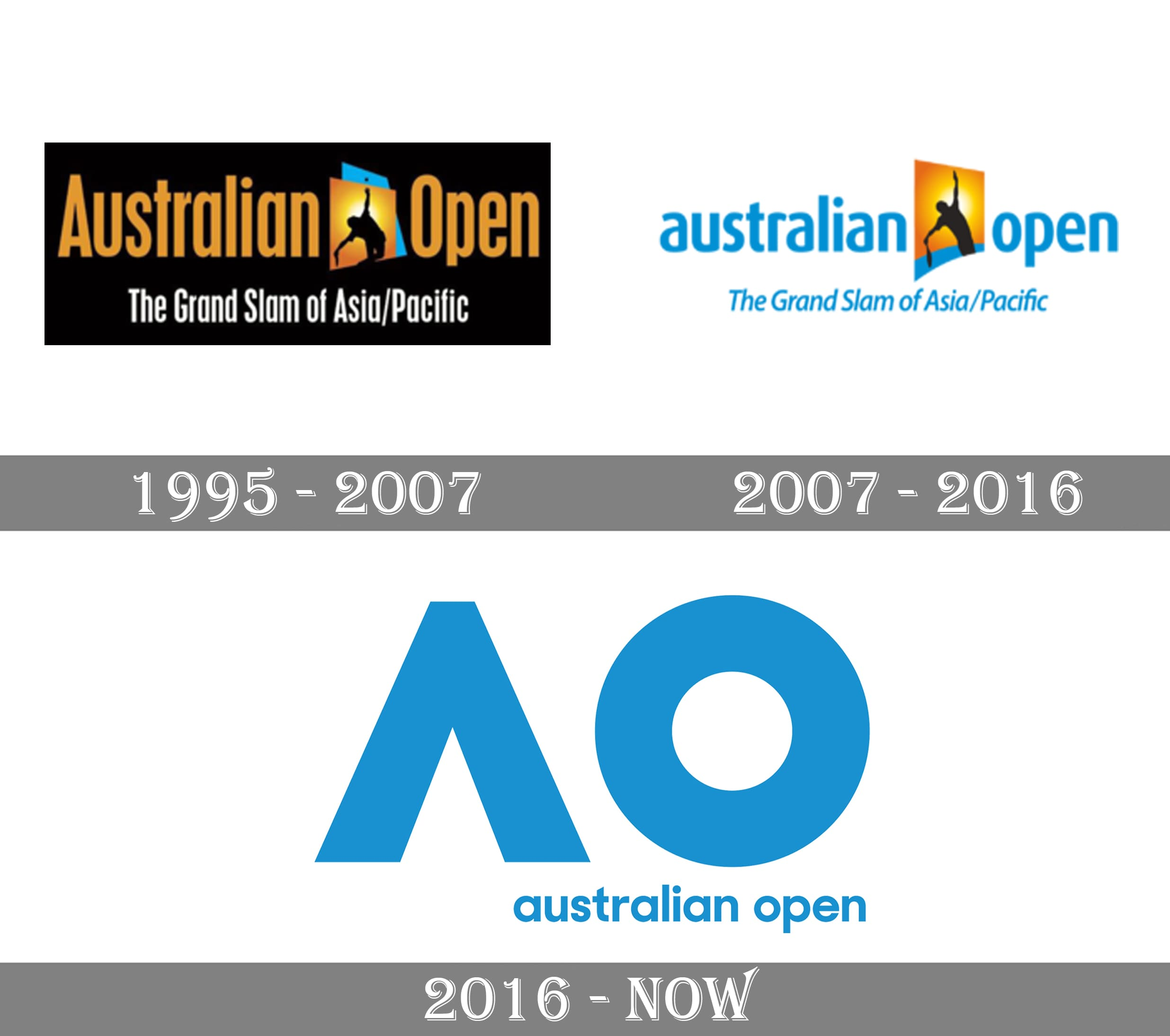 Australian Open Logo And Symbol Meaning History Png