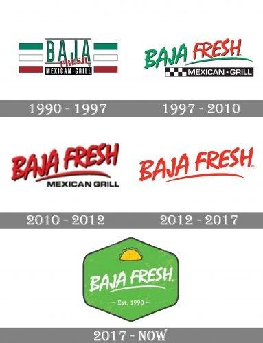 Baja Fresh Logo history