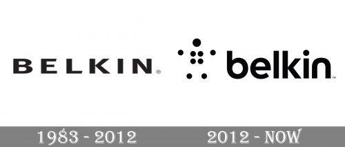 Belkin Logo history