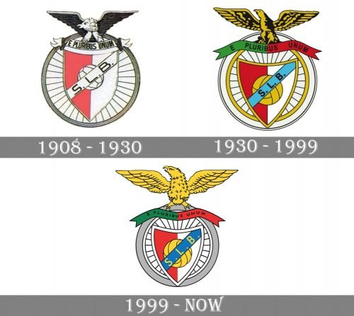 Benfica Logo history