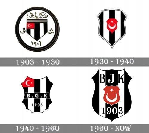 Besiktas Logo history