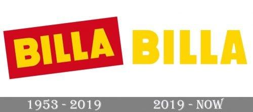 Billa Logo history