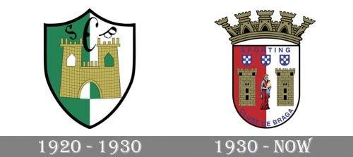 Braga Logo history