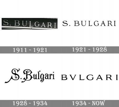 Bulgari Logo history