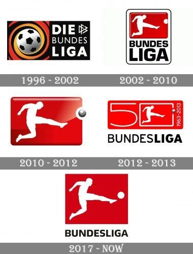 Bundesliga Logo history