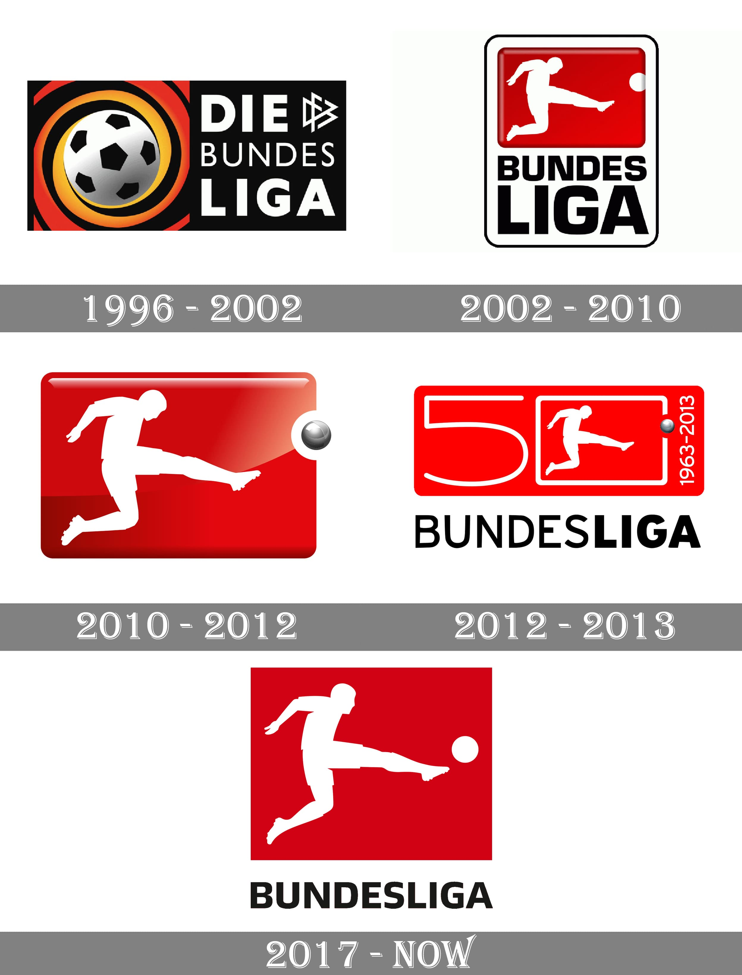 bundesliga logo and symbol meaning history png bundesliga logo and symbol meaning