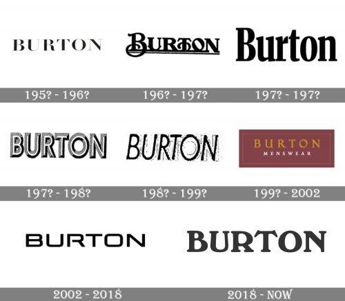 Burton Logo history