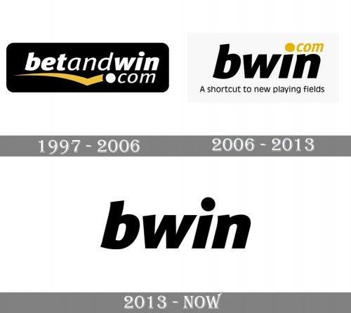 Bwin Logo history