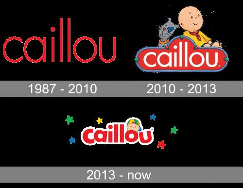 Caillou Logo history