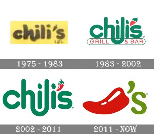 Chili's Logo history