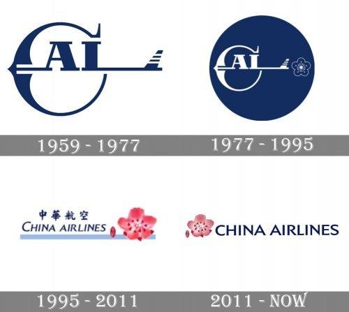 China Airlines Logo history
