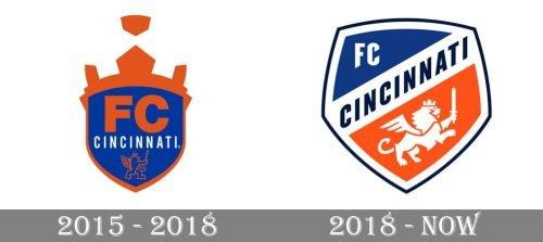 Cincinnati Logo history