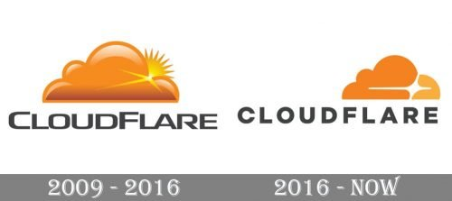 Cloudflare Logo history