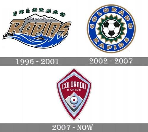 Colorado Rapids Logo history