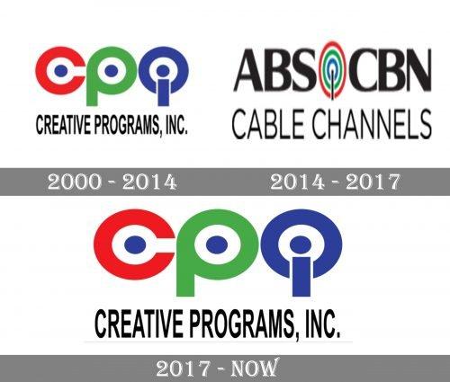 Creative Logo history